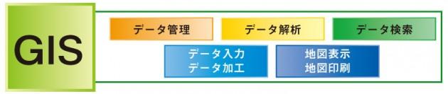WAKUNI_HP_GIS01